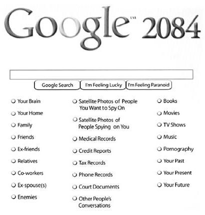 Google en el 2084